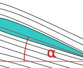 Нажмите на изображение для увеличения Название: 280px-Angle_of_attack.svg.png Просмотров: 19 Размер:17.2 Кб ID:1375106