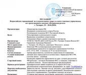 Нажмите на изображение для увеличения Название: Всероссийские соревнования юношей 2018.jpg Просмотров: 31 Размер:71.2 Кб ID:1401245