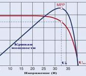 Нажмите на изображение для увеличения Название: volt-amp-harakteristika-1.jpg Просмотров: 16 Размер:43.4 Кб ID:1404118