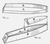Нажмите на изображение для увеличения Название: 52-Toy-Motor-Boat-How-to-Make-a-Homemade-Boat[1].jpg Просмотров: 15 Размер:25.7 Кб ID:1444326