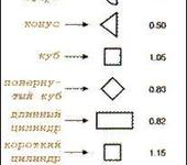 Нажмите на изображение для увеличения Название: cx.gif Просмотров: 181 Размер:9.9 Кб ID:1026653